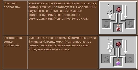 Зелья — Minecraft Wiki